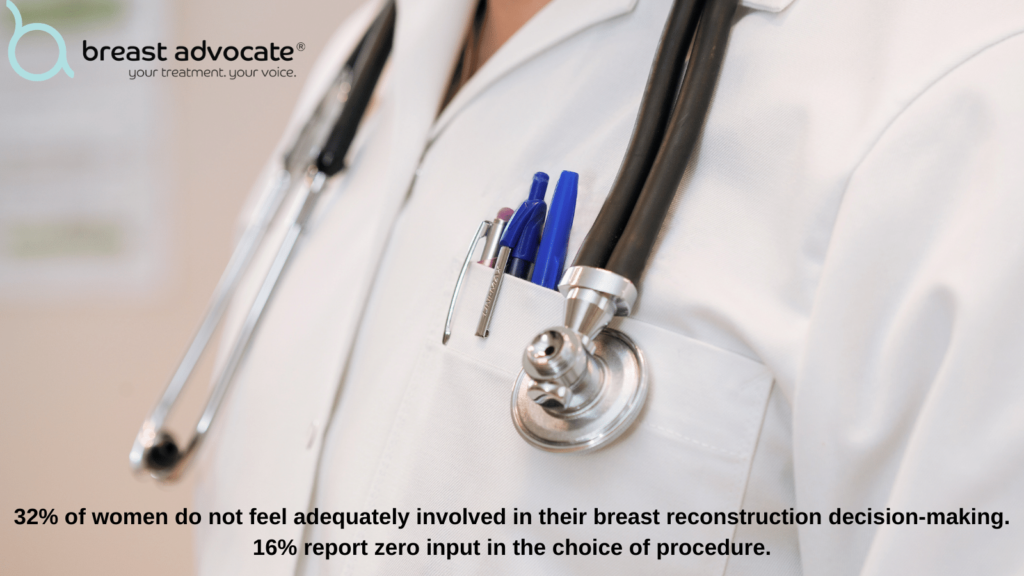 Choice in breast reconstruction: 1 in 3 women feel they didn't have enough say in their breast reconstruction decision-making